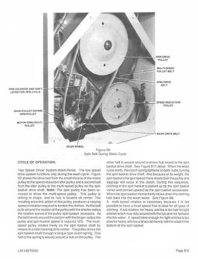 Westy Manual page B-5